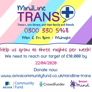 Banner for MindLine Trans+ Crowdfunder, giving the details of MindLine Trans+ and the deadline (22/4/2020) of the Crowdfunding page